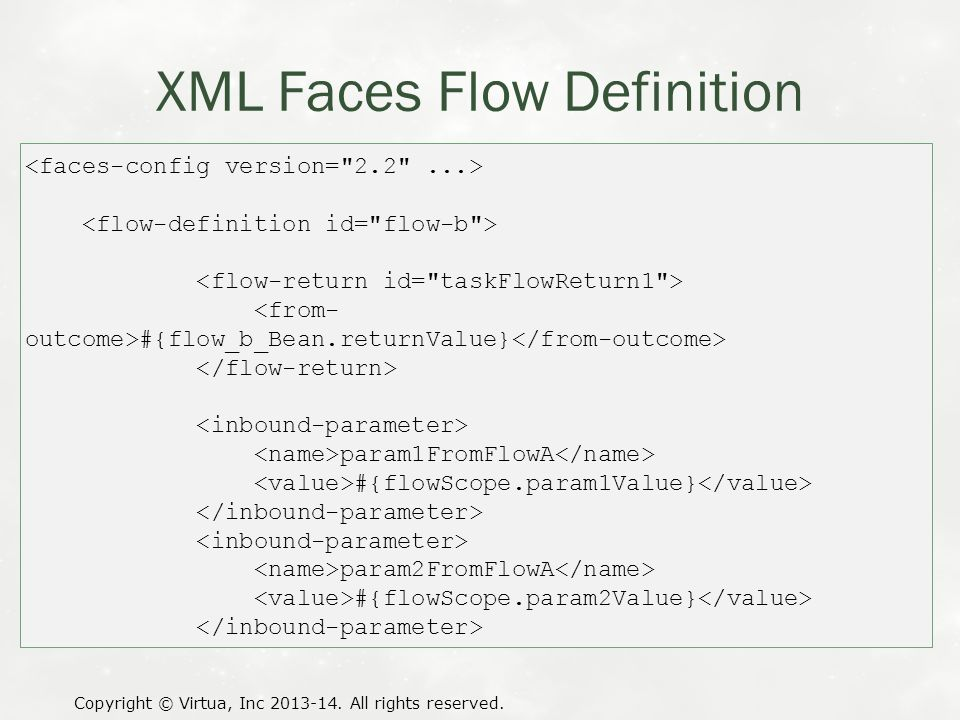XML Faces Flow Definition Copyright © Virtua, Inc 2013-14. All rights reserved. #{flow_b_Bean.returnValue} param1FromFlowA #{flowScope.param1Value} pa