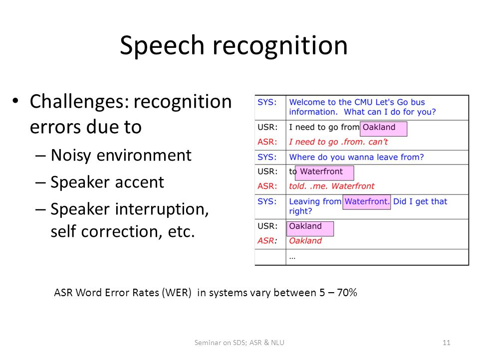 Speech recognition Challenges: recognition errors due to – Noisy environment – Speaker accent – Speaker interruption, self correction, etc.