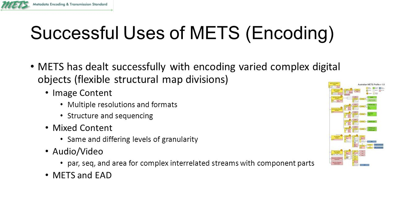 Successful Uses of METS (Preservation) METS is widely used for aggregating, coordinating, and managing content and metadata for preservation purposes Aggregation of all content and metadata through embedding or referencing Inline XML Base-64 encoded binary content Reference external content and metadata Reference other METS documents with mptr Segmented metadata for descriptive, administrative, and structural metadata File manifests Guidelines for using METS and PREMIS together OAIS Information Packages (SIPs, AIPs, DIPs)