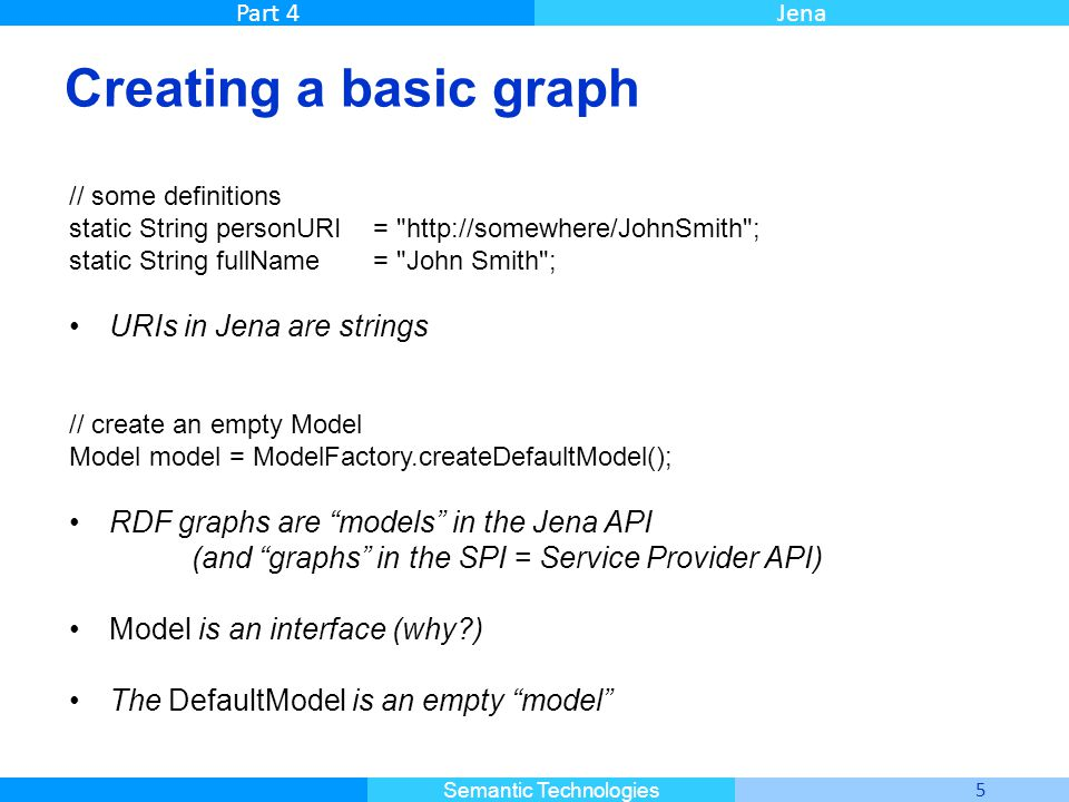 Master Informatique 5 Semantic Technologies Part 4Jena Creating a basic graph // some definitions static String personURI = http://somewhere/JohnSmith ; static String fullName = John Smith ; URIs in Jena are strings // create an empty Model Model model = ModelFactory.createDefaultModel(); RDF graphs are models in the Jena API (and graphs in the SPI = Service Provider API) Model is an interface (why ) The DefaultModel is an empty model