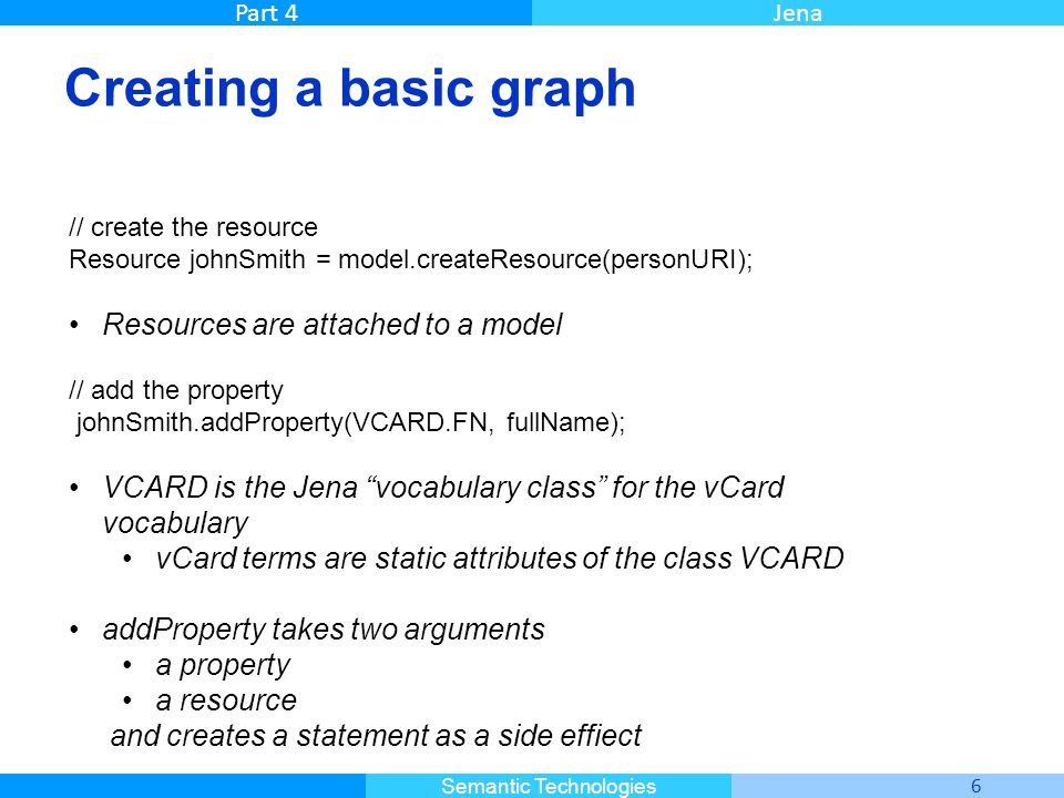 Master Informatique 6 Semantic Technologies Part 4Jena Creating a basic graph // create the resource Resource johnSmith = model.createResource(personU