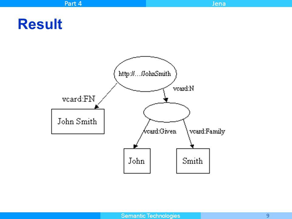 Master Informatique 9 Semantic Technologies Part 4Jena Result