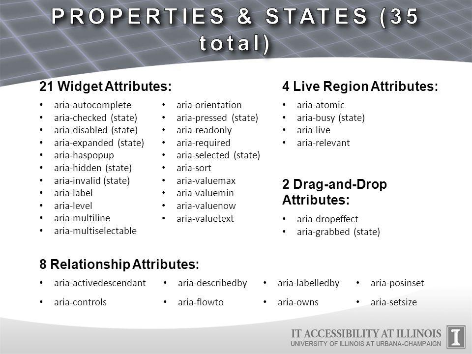 21 Widget Attributes: aria-autocomplete aria-checked (state) aria-disabled (state) aria-expanded (state) aria-haspopup aria-hidden (state) aria-invalid (state) aria-label aria-level aria-multiline aria-multiselectable aria-orientation aria-pressed (state) aria-readonly aria-required aria-selected (state) aria-sort aria-valuemax aria-valuemin aria-valuenow aria-valuetext 4 Live Region Attributes: aria-atomic aria-busy (state) aria-live aria-relevant 2 Drag-and-Drop Attributes: aria-dropeffect aria-grabbed (state) 8 Relationship Attributes: aria-activedescendant aria-describedby aria-labelledby aria-posinset aria-controls aria-flowto aria-owns aria-setsize