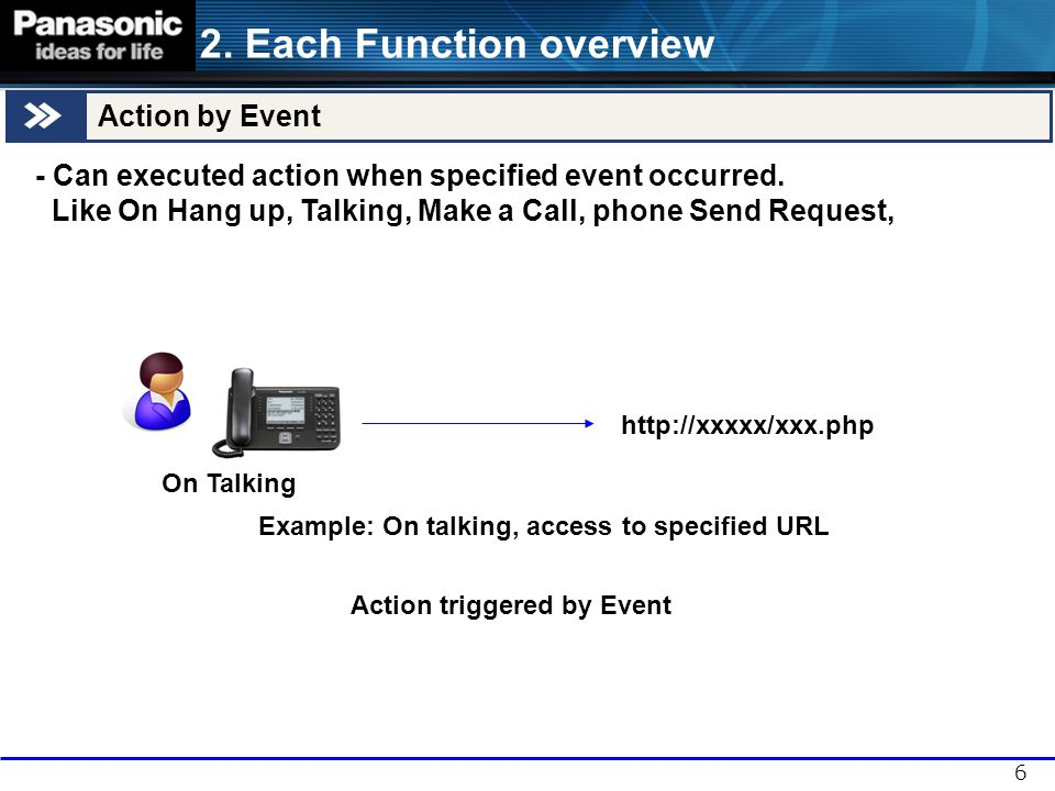 6 http://xxxxx/xxx.php Action triggered by Event - Can executed action when specified event occurred. Like On Hang up, Talking, Make a Call, phone Sen