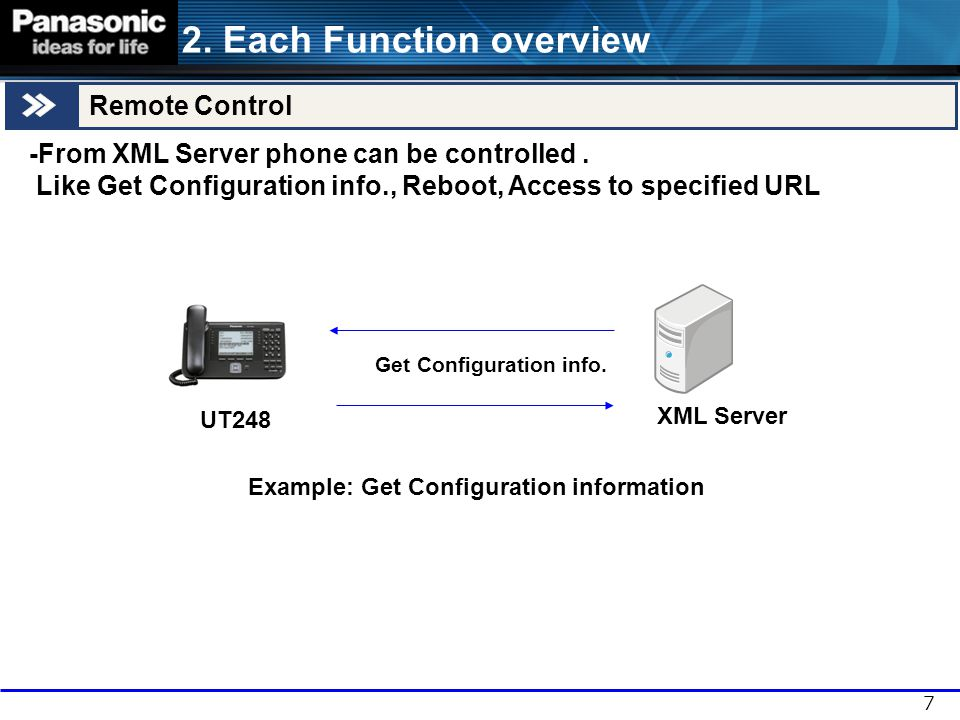 7 -From XML Server phone can be controlled. Like Get Configuration info., Reboot, Access to specified URL Example: Get Configuration information UT248