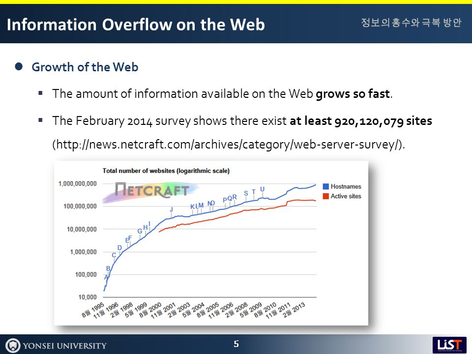 Information Overflow on the Web Growth of the Web  The amount of information available on the Web grows so fast.