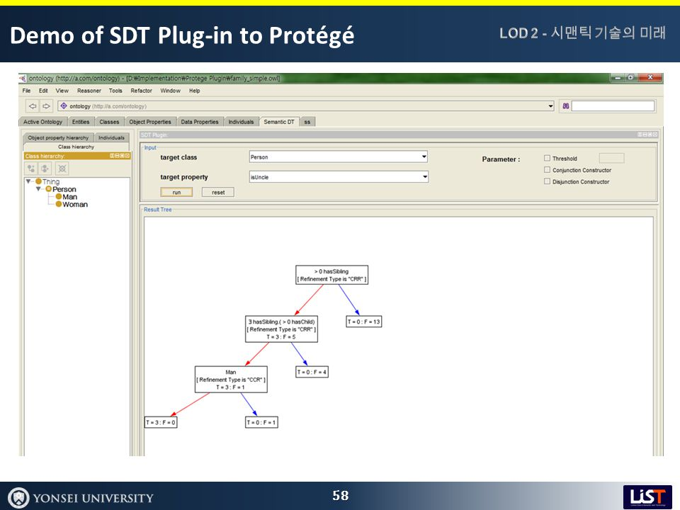 Demo of SDT Plug-in to Protégé 58