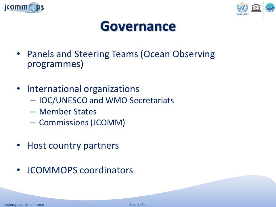 Technopole Brest-IroiseJuin 2013 Governance Panels and Steering Teams (Ocean Observing programmes) International organizations – IOC/UNESCO and WMO Se