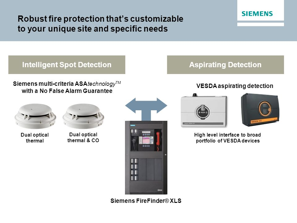 Robust fire protection that's customizable to your unique site and specific needs Dual optical thermal Dual optical thermal & CO Siemens multi-criteri