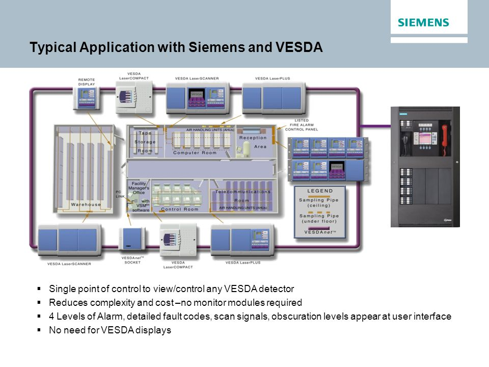 Typical Application with Siemens and VESDA  Single point of control to view/control any VESDA detector  Reduces complexity and cost –no monitor modu