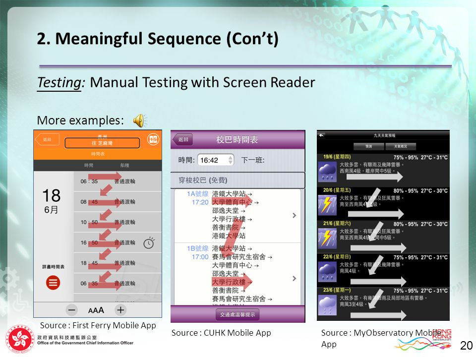 20 H2 2. Meaningful Sequence (Con't) Testing: Manual Testing with Screen Reader More examples: 20 Source : First Ferry Mobile App Source : CUHK Mobile