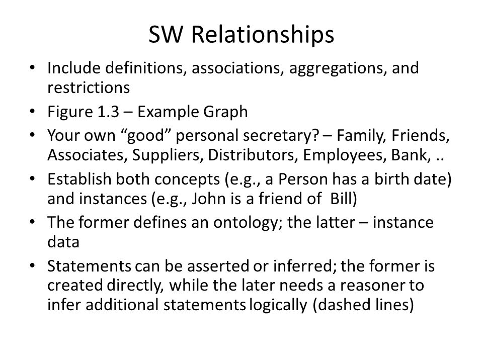 "SW Relationships Include definitions, associations, aggregations, and restrictions Figure 1.3 – Example Graph Your own ""good"" personal secretary? – Fa"