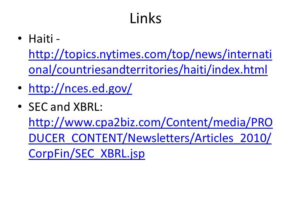 Links Haiti - http://topics.nytimes.com/top/news/internati onal/countriesandterritories/haiti/index.html http://topics.nytimes.com/top/news/internati onal/countriesandterritories/haiti/index.html http://nces.ed.gov/ SEC and XBRL: http://www.cpa2biz.com/Content/media/PRO DUCER_CONTENT/Newsletters/Articles_2010/ CorpFin/SEC_XBRL.jsp http://www.cpa2biz.com/Content/media/PRO DUCER_CONTENT/Newsletters/Articles_2010/ CorpFin/SEC_XBRL.jsp