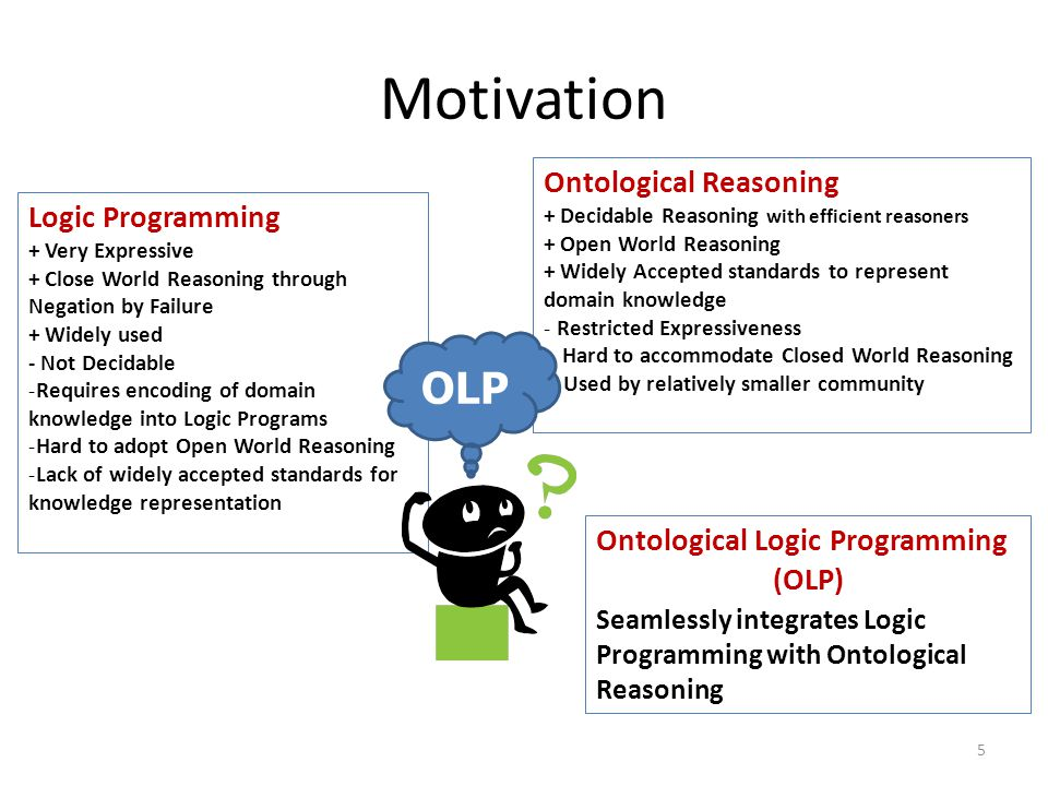 Matchmaking Mechanism in OLP 16