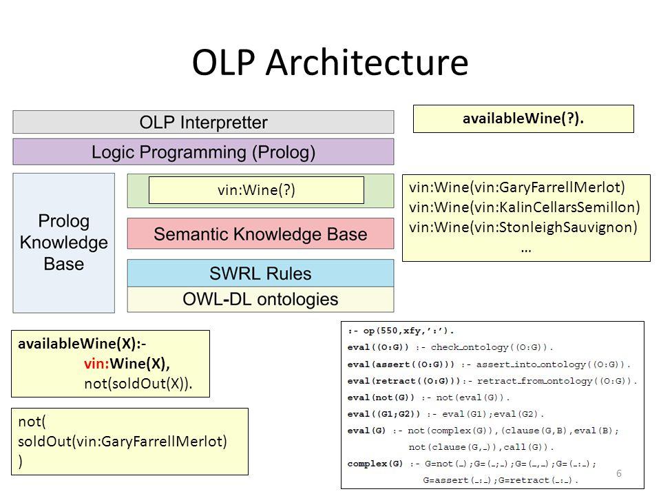 Matchmaking Performance OLP v1.0 is implemented using Java, tuProlog as Prolog engine and Pellet as DL reasoner.