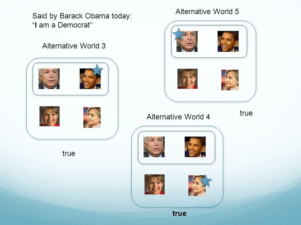 Alternative World 3 Alternative World 5 Alternative World 4 Said by Barack Obama today: I am a Democrat true
