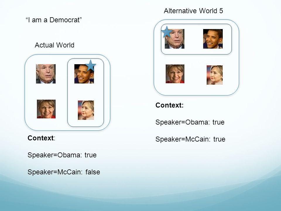 Actual World Alternative World 5 I am a Democrat Context: Speaker=Obama: true Speaker=McCain: false Context: Speaker=Obama: true Speaker=McCain: true