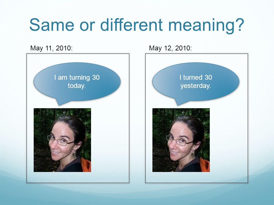 I am turning 30 today. May 11, 2010: I turned 30 yesterday. May 12, 2010: Same or different meaning?