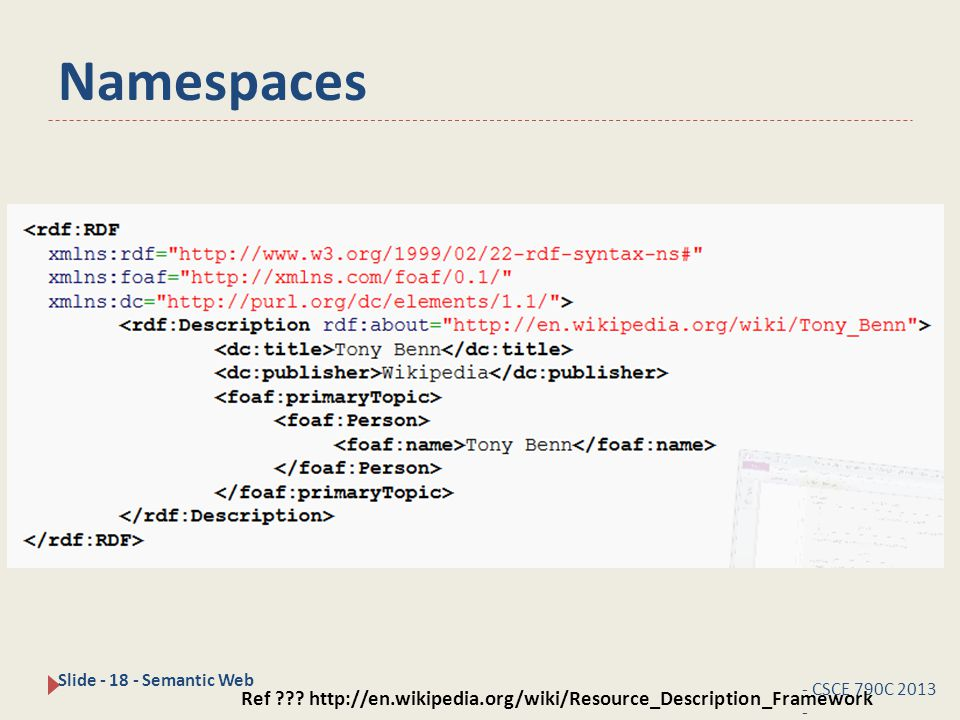 Namespaces - CSCE 790C 2013 - Slide - 18 - Semantic Web Ref .