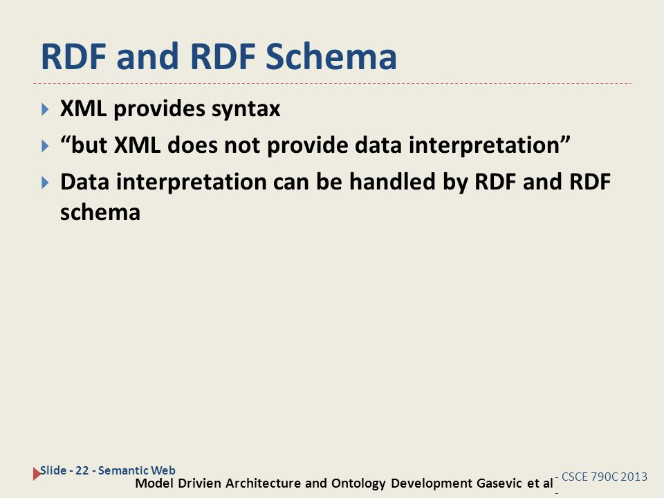 RDF and RDF Schema - CSCE 790C 2013 - Slide - 22 - Semantic Web  XML provides syntax  but XML does not provide data interpretation  Data interpretation can be handled by RDF and RDF schema Model Drivien Architecture and Ontology Development Gasevic et al