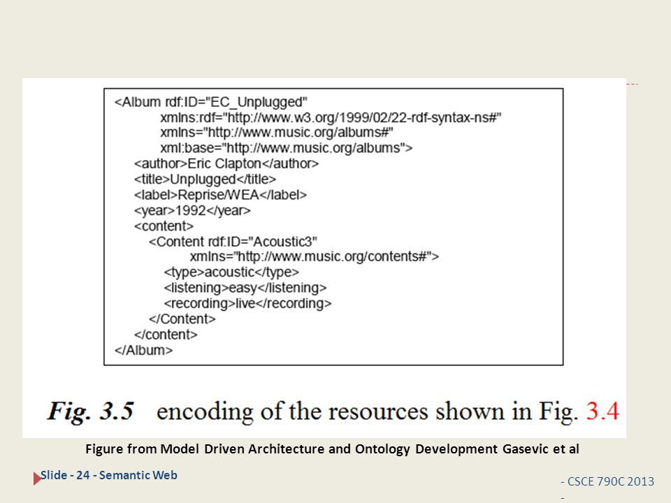- CSCE 790C 2013 - Slide - 24 - Semantic Web Figure from Model Driven Architecture and Ontology Development Gasevic et al