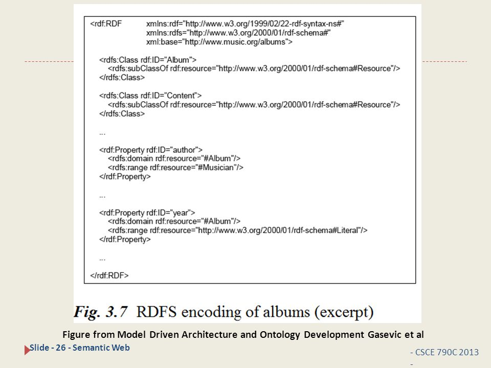 - CSCE 790C 2013 - Slide - 26 - Semantic Web Figure from Model Driven Architecture and Ontology Development Gasevic et al