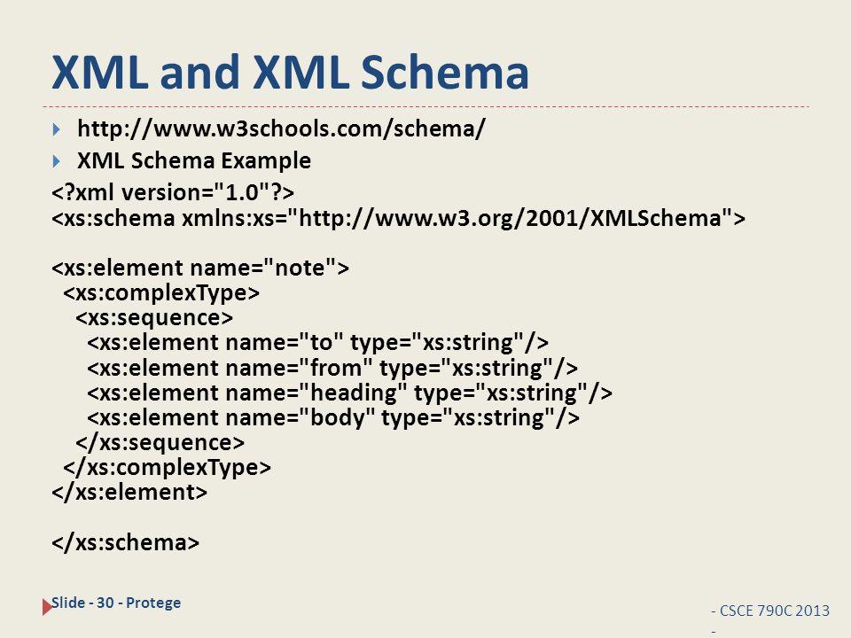 XML and XML Schema - CSCE 790C 2013 - Slide - 30 - Protege  http://www.w3schools.com/schema/  XML Schema Example