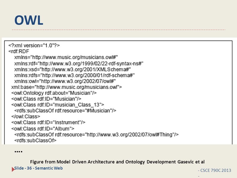 OWL - CSCE 790C 2013 - Slide - 36 - Semantic Web … ….