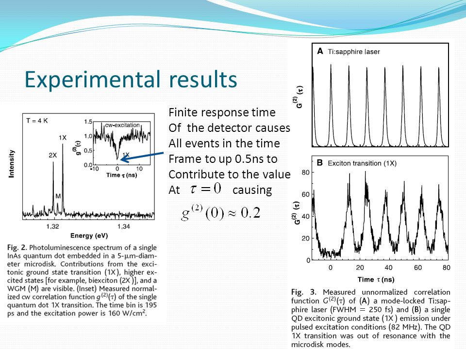 Experimental results 15 Finite response time Of the detector causes All events in the time Frame to up 0.5ns to Contribute to the value At causing