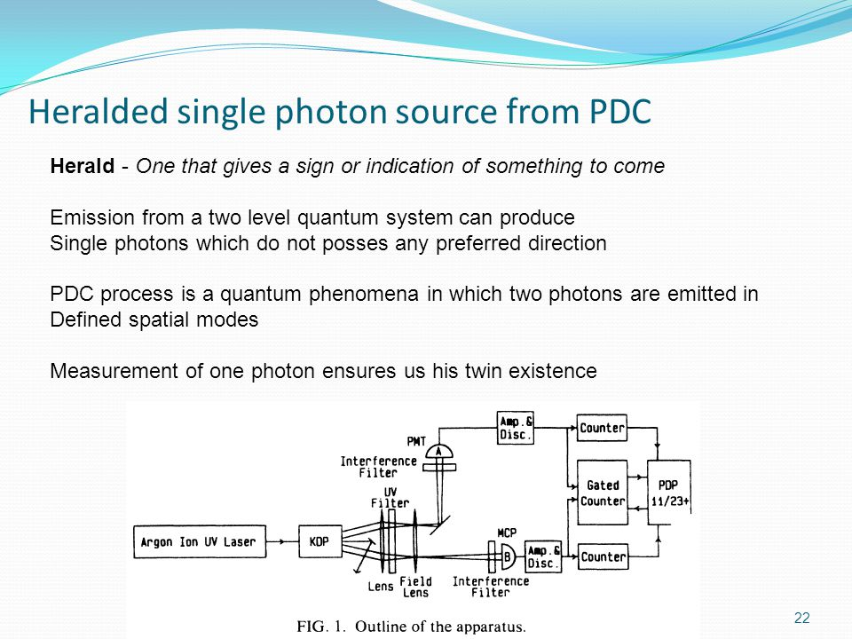 22 Heralded single photon source from PDC Herald - One that gives a sign or indication of something to come Emission from a two level quantum system can produce Single photons which do not posses any preferred direction PDC process is a quantum phenomena in which two photons are emitted in Defined spatial modes Measurement of one photon ensures us his twin existence