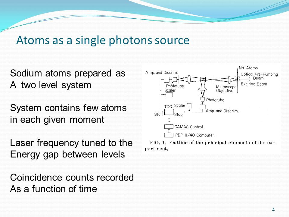 Quantum entanglement Separable state Entangled state Entangled photons states are essential for quantum optics experiments 35