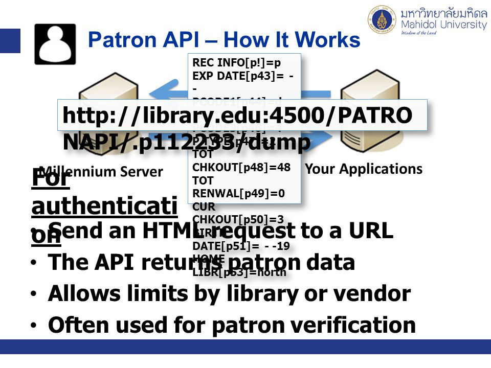 Patron API – How It Works My Millennium Web Service For Display SearchPatrons Current checkouts, including due dates Items available for pickup Status of outstandings holds Booking information Fines information