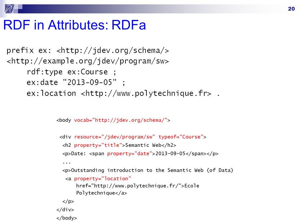 20 RDF in Attributes: RDFa prefix ex: rdf:type ex:Course ; ex:date 2013-09-05 ; ex:location.