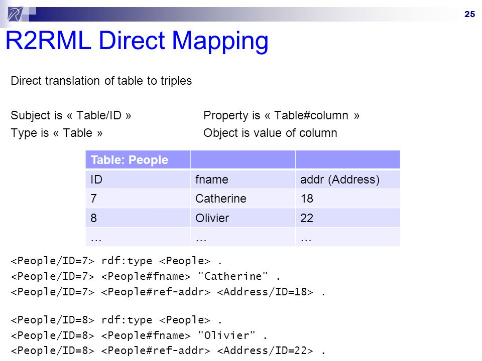 25 R2RML Direct Mapping Direct translation of table to triples Subject is « Table/ID »Property is « Table#column » Type is « Table » Object is value of column rdf:type.
