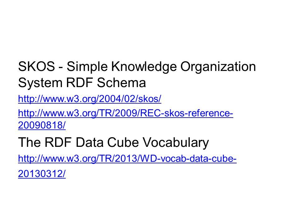 Ontologies SKOS - Simple Knowledge Organization System RDF Schema http://www.w3.org/2004/02/skos/ http://www.w3.org/TR/2009/REC-skos-reference- 200908