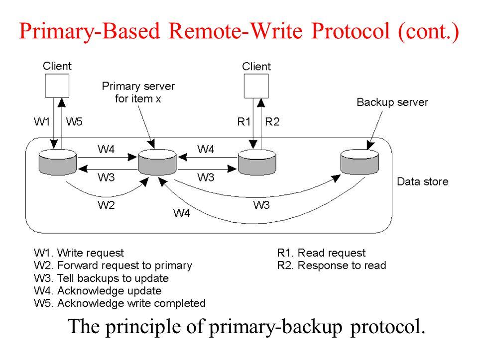 Primary-Based Remote-Write Protocol (cont.) The principle of primary-backup protocol.