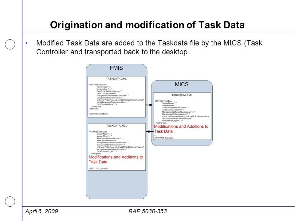 Main XML coded data transfer file Case sensitive names File Name –TASKDATA.XML Root element –ISO 11783_TaskData Recommended location –in a directory named TASKDATA Structure example: April 6, 2009BAE 5030-353 <ISO11783_TaskData VersionMajor= ... VersionMinor= ... TaskControllerManufacturer= ... TaskControllerVersion= ... ManagementSoftwareManufacturer= ... ManagementSoftwareVersion= ... xmlns:xsi= http://www.w3.org/2001/XMLSchema-instance xsi:noNamespaceSchemaLocation= … DataTransferOrigin= ... >
