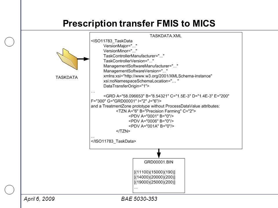 Log file transfer from MICS to FMIS April 6, 2009BAE 5030-353 CTR = Customer
