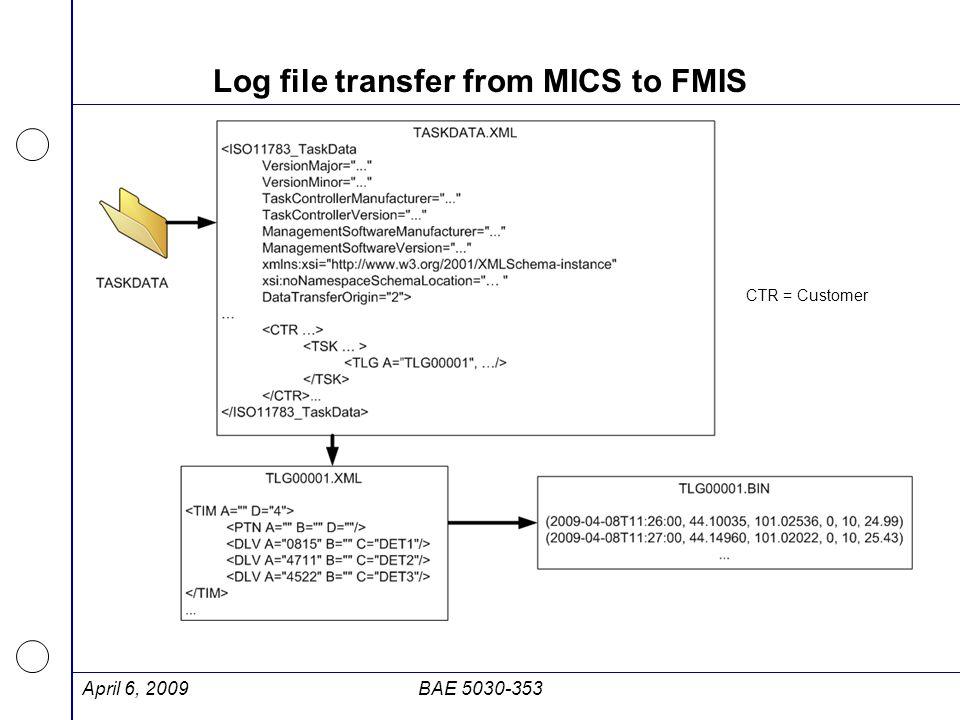 XML element types and acronyms Examples: April 6, 2009BAE 5030-353 XML element designator Coding dataXML element name AllocationStampASP CodedCommentXCCT CodedCommentGroupXCCG CodedCommentListValueXCCL ColourLegendXCLD ColourRangeXCRG CommentAllocationCAN ConnectionCNN CropTypeXCTP CropVarietyXCVT CulturalPracticeXCPC CustomerXCTR DataLogTriggerDLT DataLogValueDLV