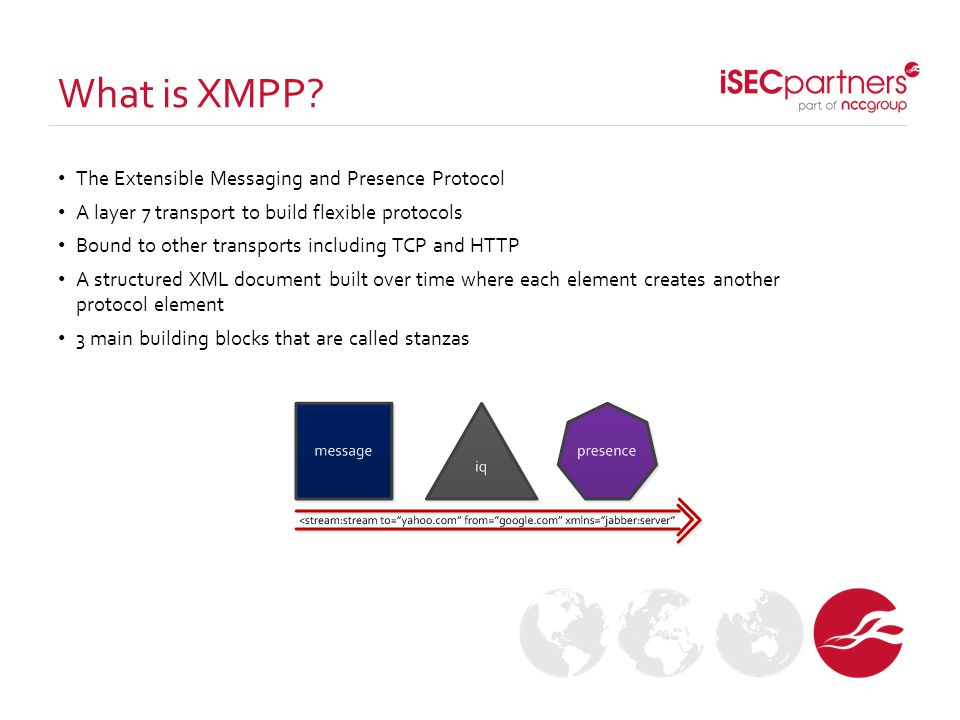 What is XMPP? The Extensible Messaging and Presence Protocol A layer 7 transport to build flexible protocols Bound to other transports including TCP a