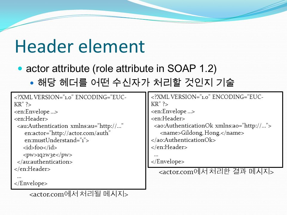 Header element actor attribute (role attribute in SOAP 1.2) 해당 헤더를 어떤 수신자가 처리할 것인지 기술 <au:Authentication xmlns:au=