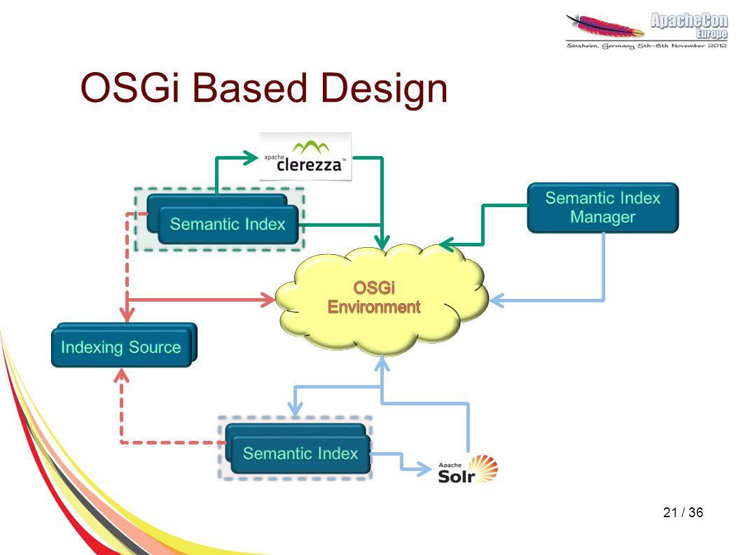 OSGi Based Design 21 / 36