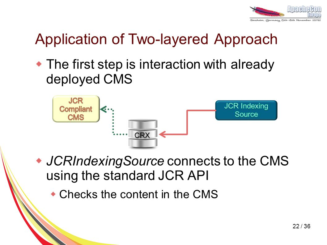 Application of Two-layered Approach  The first step is interaction with already deployed CMS  JCRIndexingSource connects to the CMS using the standa