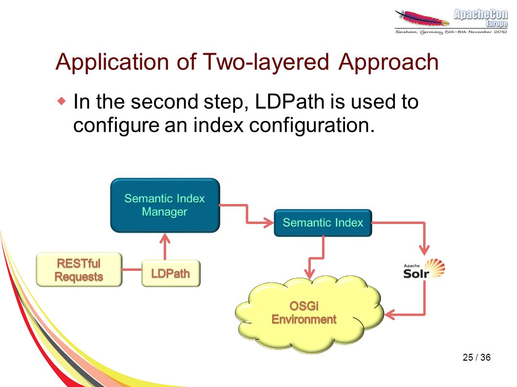 Application of Two-layered Approach  In the second step, LDPath is used to configure an index configuration. 25 / 36