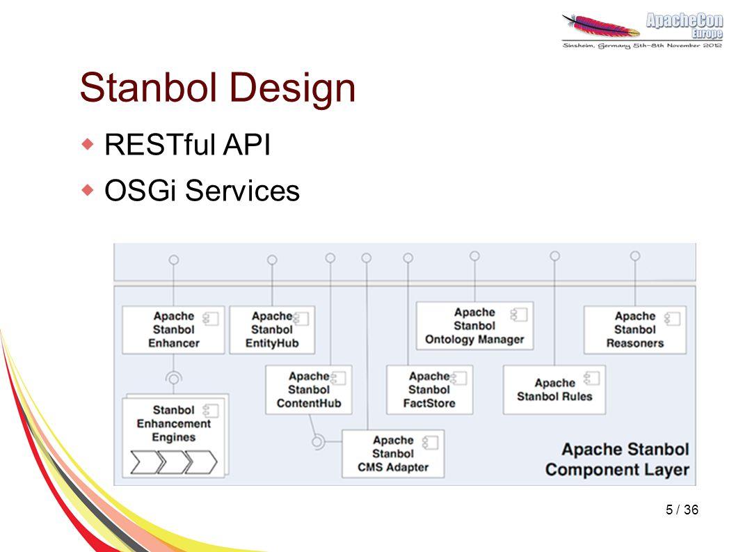 Stanbol Design  RESTful API  OSGi Services 5 / 36