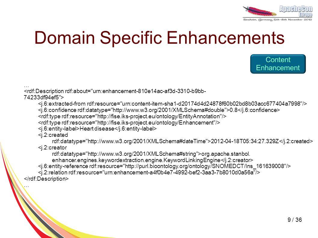 Domain Specific Enhancements … <rdf:Description rdf:about= urn:enhancement-810e14ac-af3d-3310-b9bb- 74233df94ef5 > 0.8 Heart disease <j.2:created rdf:datatype= http://www.w3.org/2001/XMLSchema#dateTime >2012-04-18T05:34:27.329Z <j.2:creator rdf:datatype= http://www.w3.org/2001/XMLSchema#string >org.apache.stanbol.