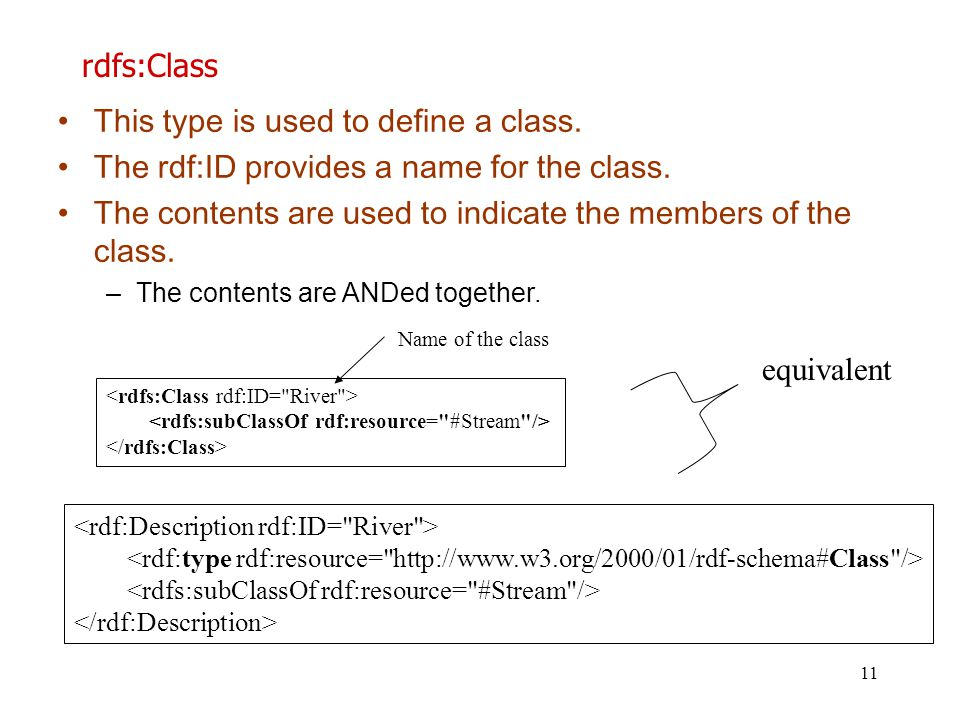 11 rdfs:Class This type is used to define a class. The rdf:ID provides a name for the class. The contents are used to indicate the members of the clas