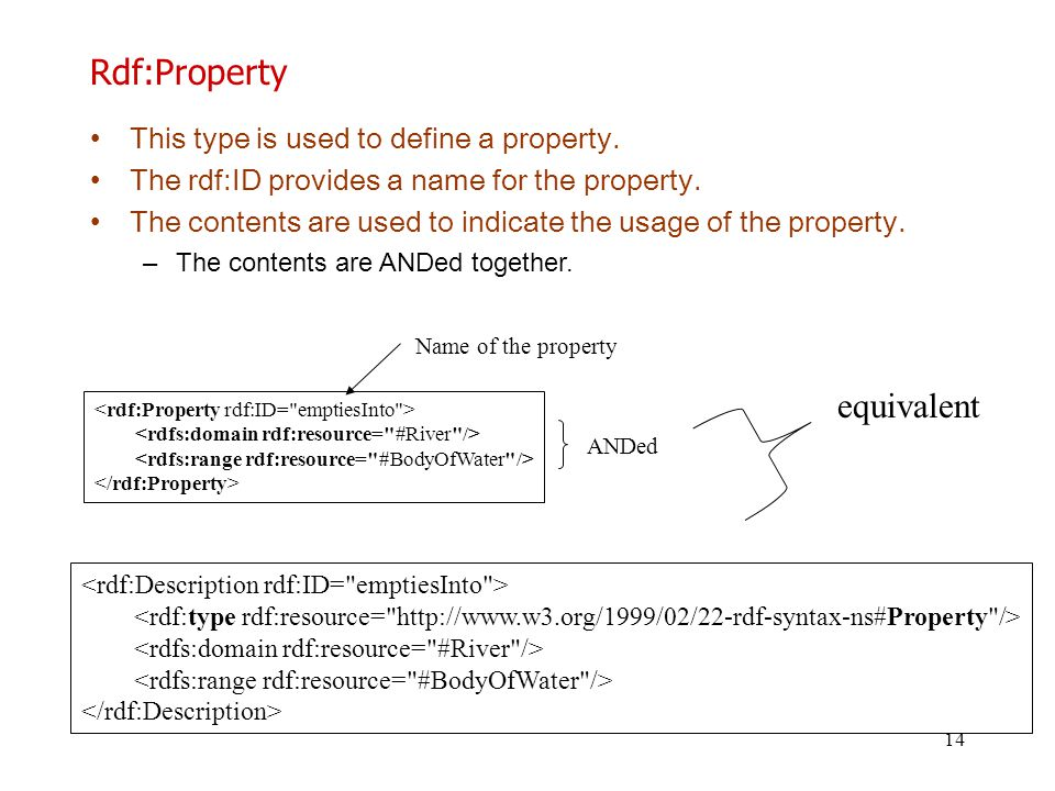 14 Rdf:Property This type is used to define a property. The rdf:ID provides a name for the property. The contents are used to indicate the usage of th