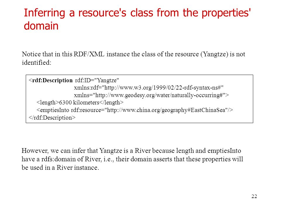 22 Inferring a resource's class from the properties' domain <rdf:Description rdf:ID=