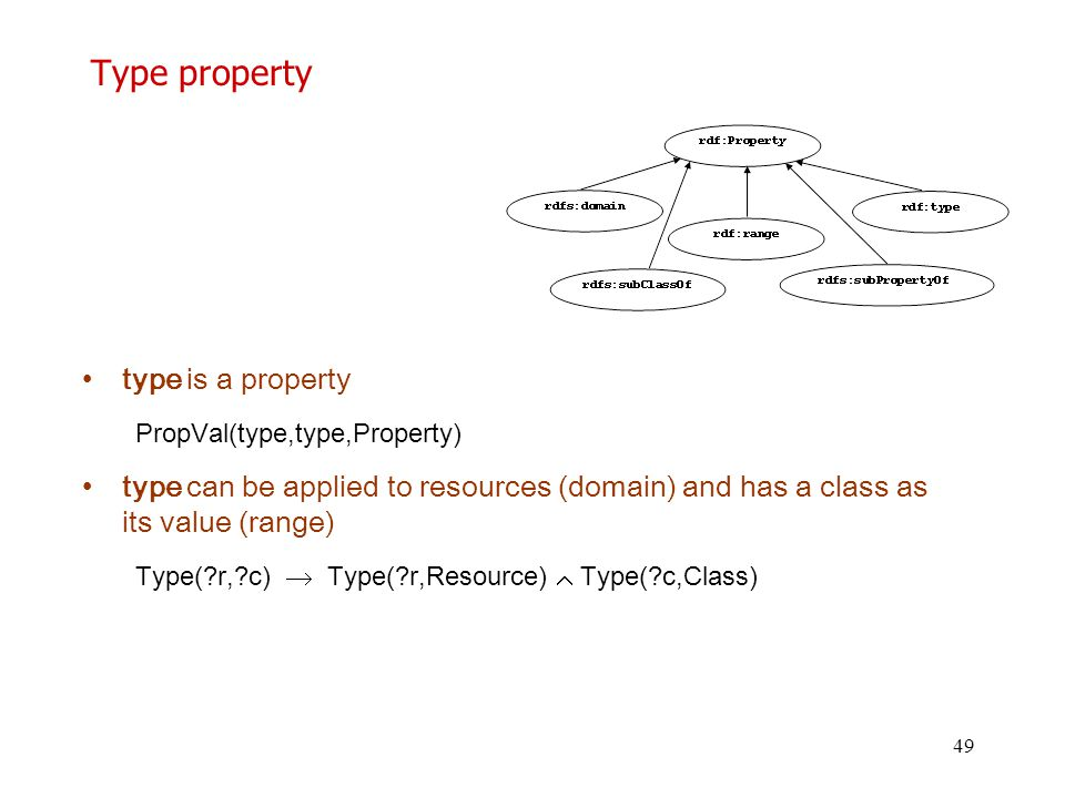 49 Type property type is a property PropVal(type,type,Property) type can be applied to resources (domain) and has a class as its value (range) Type(?r
